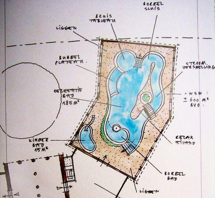 Zwembad Bosrijk